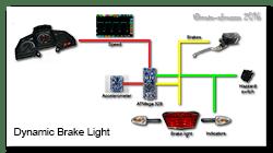 Aprilia Caponord ETV1000 Rally Raid Dynamic Brake Light System