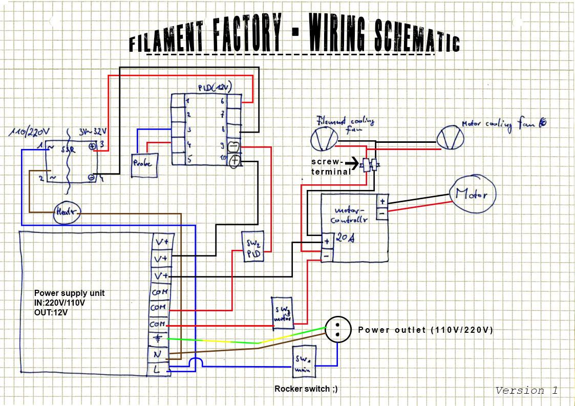 Filament Factory  U2013 A 3d Printer Filament Extruder  U2013 Capotexl