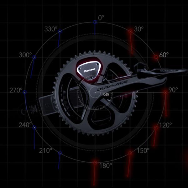 Pioneer-SGY-PM900H90-Power-Meter-03