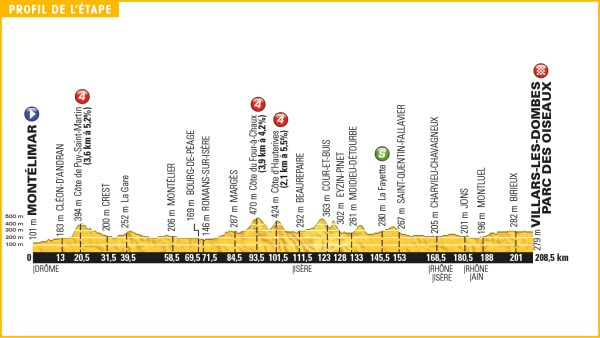 tour_de_france_2016_stage_14_profile
