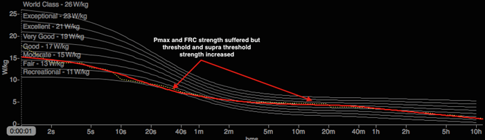 strengths-and-weaknesses-pd-curve