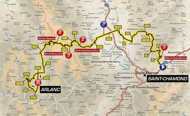 criterium_du_dauphine_stage_2_map_670