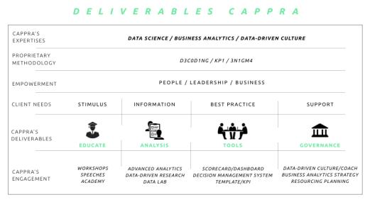#deliverablesCappra