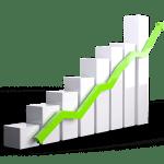 Dividend Growth Investing – Wie funktioniert DGI?