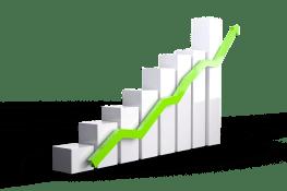 Kurs Cashflow Verhältnis KCV
