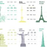Globaler Vermögensreport 2021 – Neue Rekorde trotz Krise