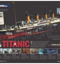 titanicposter [ 3613 x 2975 Pixel ]