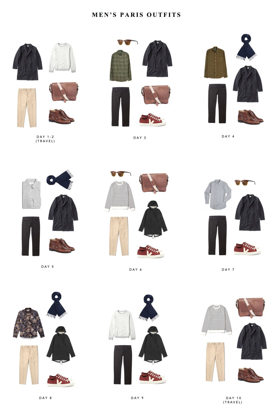 Men's Paris packing list outfit ideas