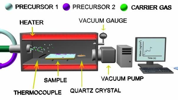 ALD_reactor