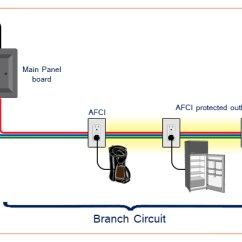 Arc Fault Circuit Breaker Wiring Diagram How To Draw Architecture What Are Interrupters Afci Captain S Blog Leviton Receptacle