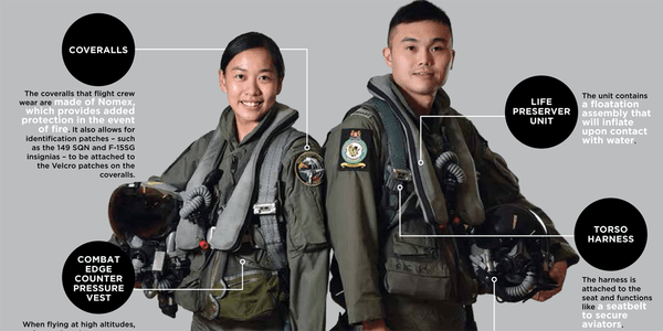 How does a RSAF Pilot's career look like? | Captain Ong