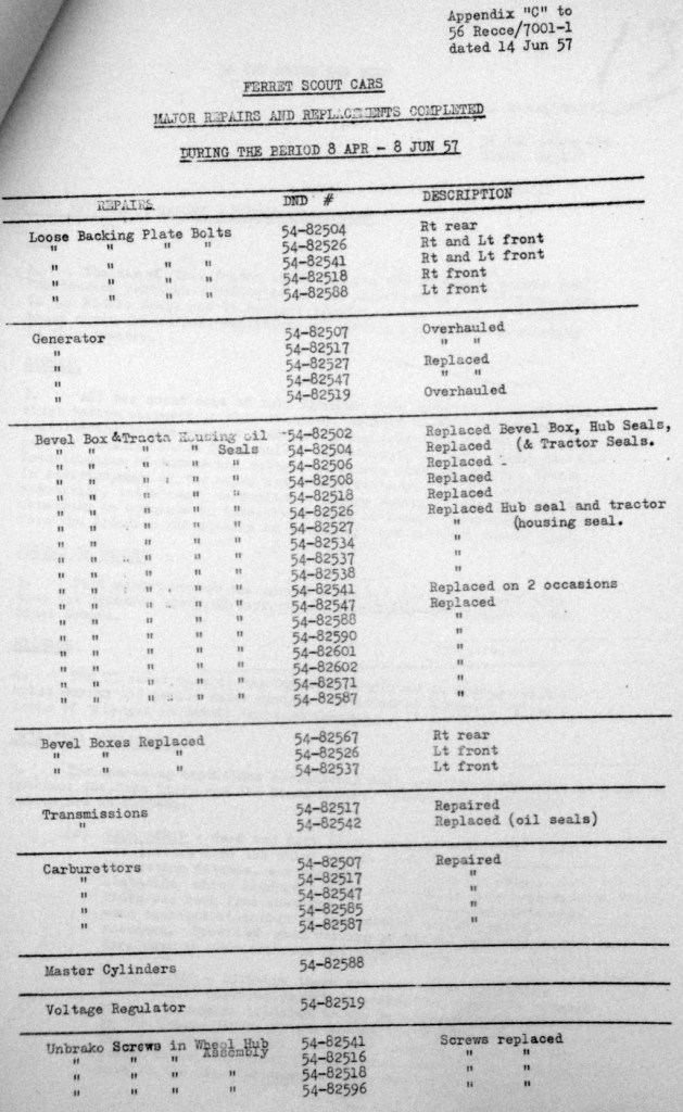 List of repairs to Ferrets 14 June 1957