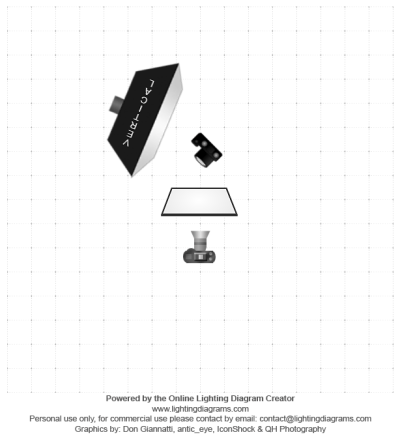 1er setup (imaginez qu'un carton noir est posé sous l'appareil)