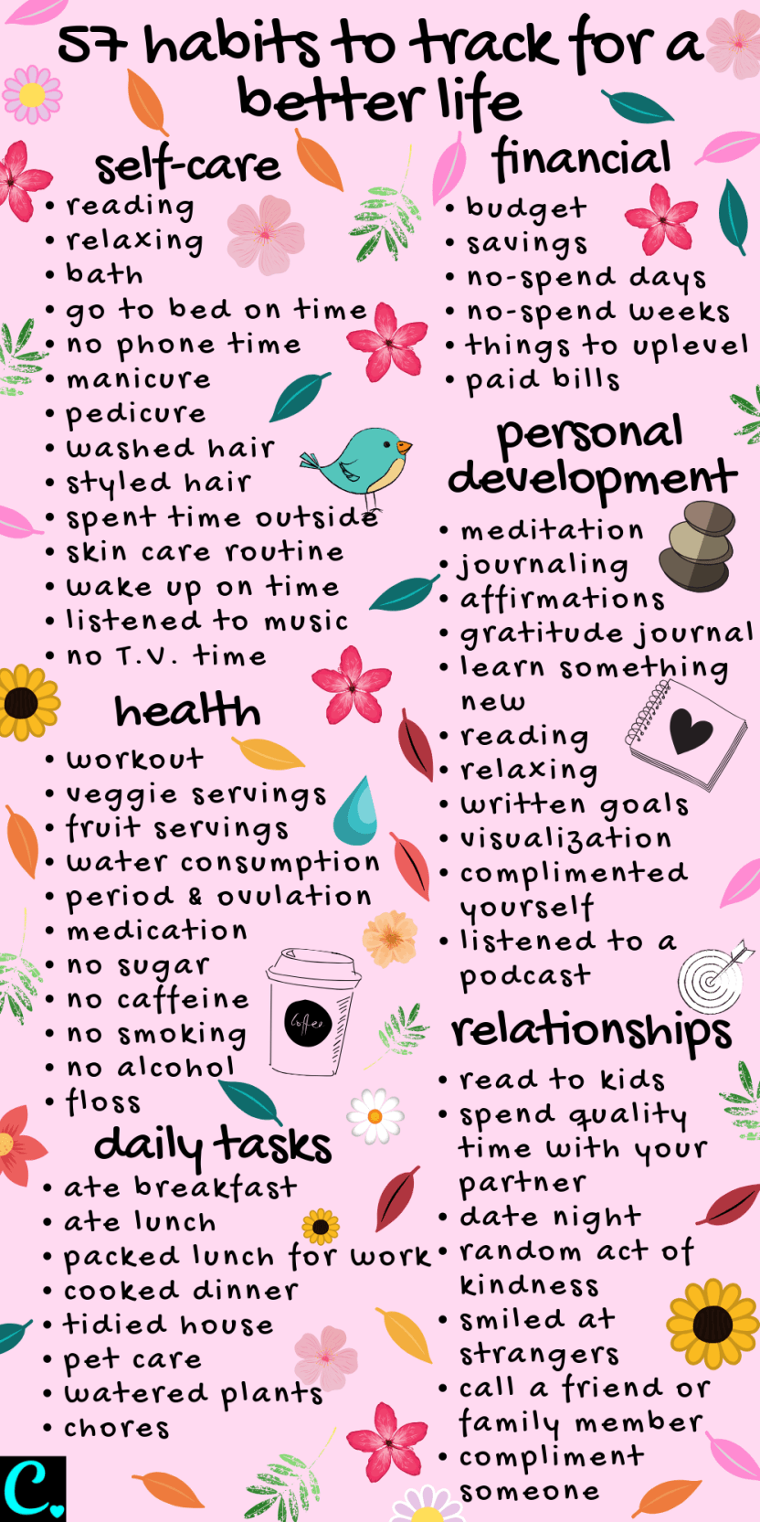 57 habits to track for a better lifestyle | track these healthy habits in your bullet journal #habittracker #habitinfographic #selfcareinfographic #habitinfographic #infographic #personaldevelopment