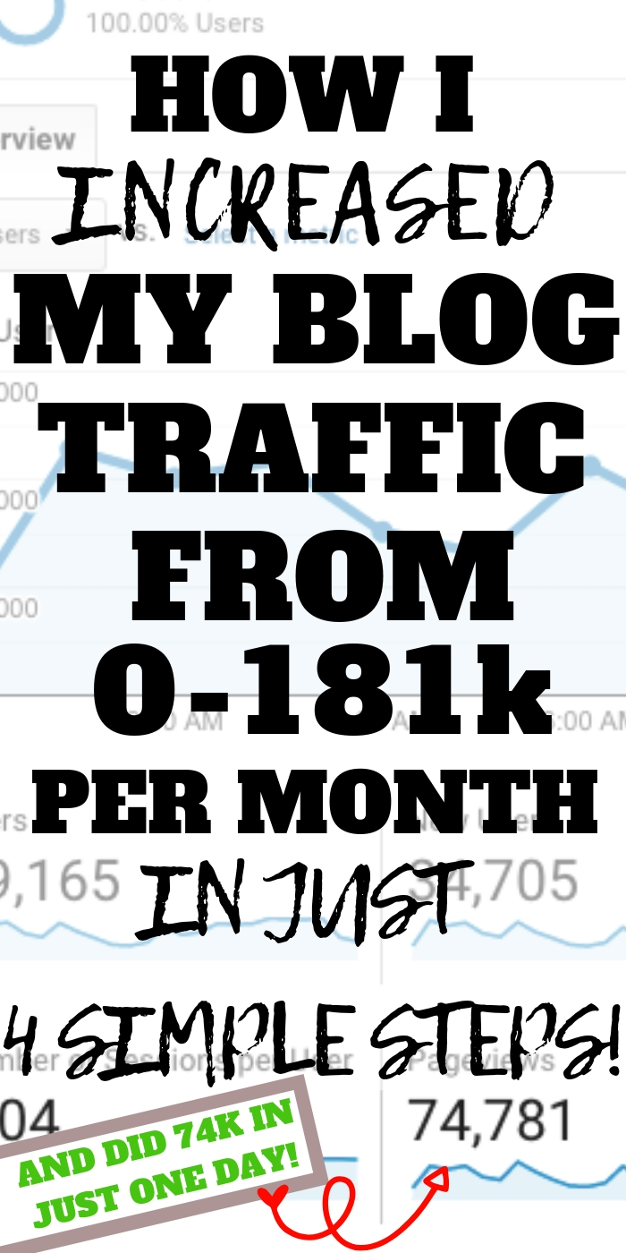 Want to grow your blog traffic? I'm revealing the 4 simple steps I used to grow my blog from 0-181k pageviews per month so you can implement them in your own blog too! So if you're looking for great actionable tips that actually work then be sure to check out this post by clicking on the pin & start growing your blog traffic today! #captivatingcrazy