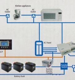 xantrex wiring diagram wiring diagrams wni xantrex wiring diagram xantrex wiring diagram [ 2386 x 911 Pixel ]