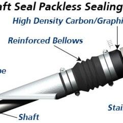 Boat Water System Diagram Square D Breaker Box Wiring Maintenance | Captain Ken Kreisler's And Yacht Report