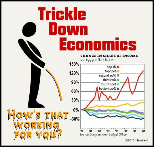 Fractional Reserve Banking One of the Biggest Frauds of