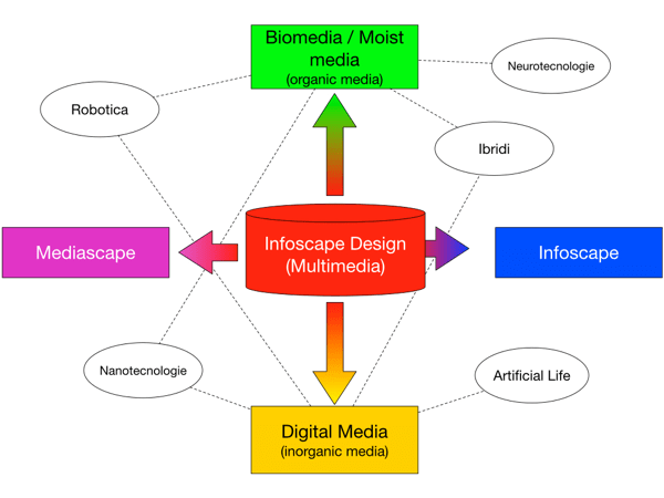 infoscape_design_2
