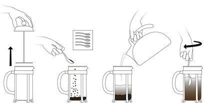 Cómo usar correctamente una cafetera de émbolo o francesa: consejos y cómo preparar un buen café