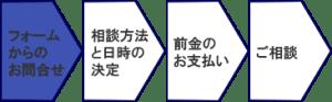 ⭕️妊娠するって、普通じゃないんだよ/まごころ診療所 定期お話し会 @ ZOOMシステム | 名古屋市 | 愛知県 | 日本