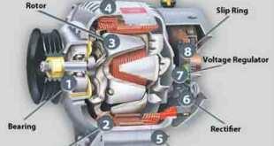 صيانة مولد الكهرباء للسيارة