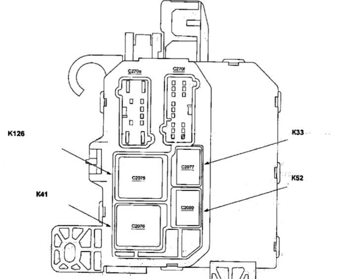 Fuse Box Diagram Ford Escape, 2001- 2012