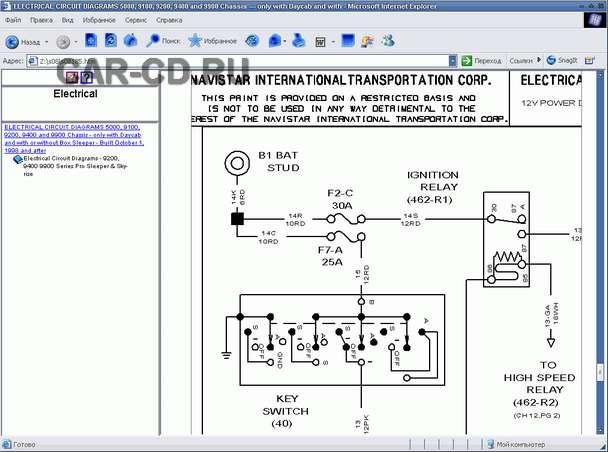 Wiring Diagram 2004 International 4300 – powerking.co