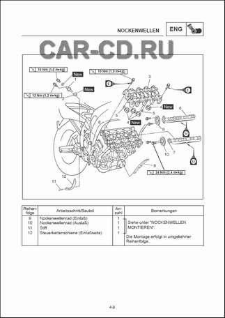 Каталоги авто запчастей и руководства по ремонту для любых