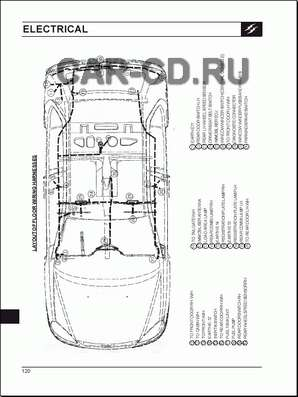 Volvo Xc90 Wire Diagram Volvo S60 Rear Bumper Diagram