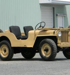 jeep willys cj 2a army like cj5 cj6 cj7 cj8 wrangler photo [ 1066 x 800 Pixel ]