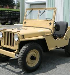 od green jeep cj5 [ 1066 x 800 Pixel ]