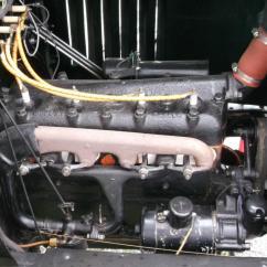 1924 Ford Model T Wiring Diagram 7 Plug Trailer