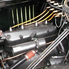 1924 Ford Model T Wiring Diagram 2002 Dodge Stratus