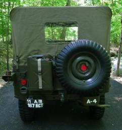 army jeep wiring schematic scooters wiring diagram schematic u s army jeep m38 jeep body [ 1199 x 800 Pixel ]