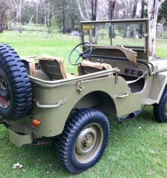 willy army jeep [ 1071 x 800 Pixel ]
