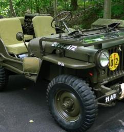 willy army jeep [ 1199 x 800 Pixel ]