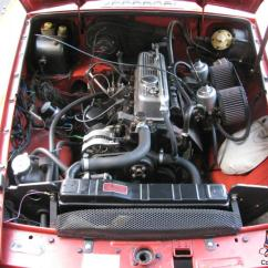 1971 Mgb Wiring Diagram Guitar 1977 Fuel Pump Location | Get Free Image About