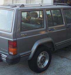 1989 jeep cherokee laredo [ 1341 x 800 Pixel ]