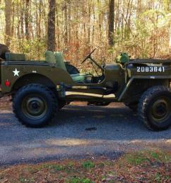 willy army jeep [ 1066 x 800 Pixel ]