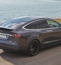 and the tesla model x uk price starting at 90 500 as tested in 100kwh spec that s a whole lotta cash  [ 1700 x 956 Pixel ]