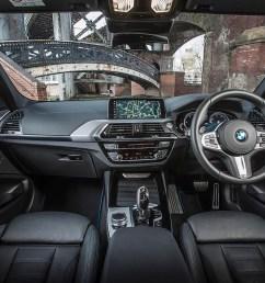 bmw x3 interior infotainment is best here  [ 1700 x 1133 Pixel ]