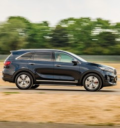 plucky sevens best 7 seaters to buy in 2018  [ 1700 x 1132 Pixel ]