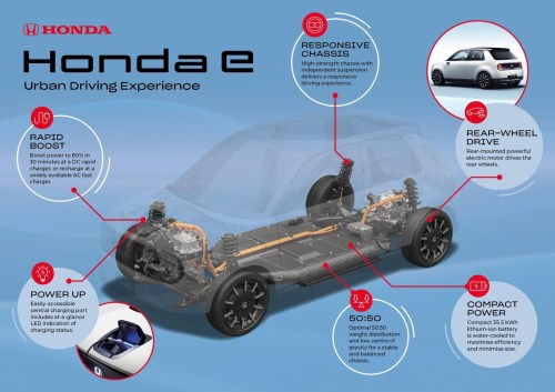 small resolution of honda e electric car battery specs revealed car magazine back gt gallery for gt simple electric motor diagram