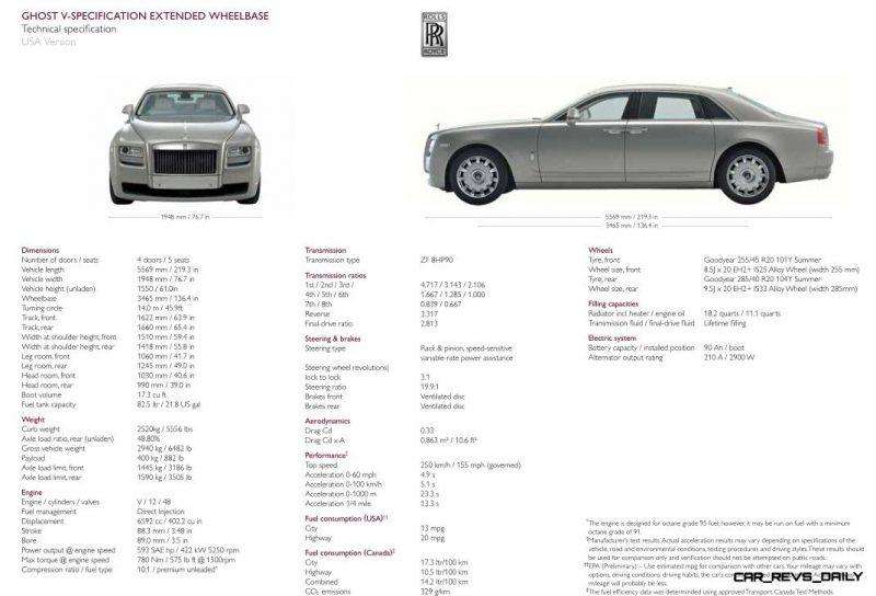 2014 Rolls-Royce GHOST V-Spec LWB Technical Details