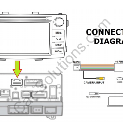 2010 toyota camry backup camera wiring diagram [ 1123 x 793 Pixel ]