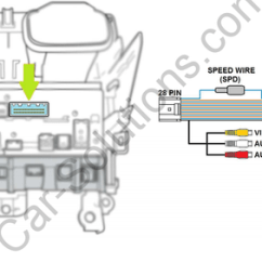 Toyota Corolla Wiring Diagram Stereo Vw T5 Alternator Av Video Audio Cable For Touch 2 And Entune Monitors