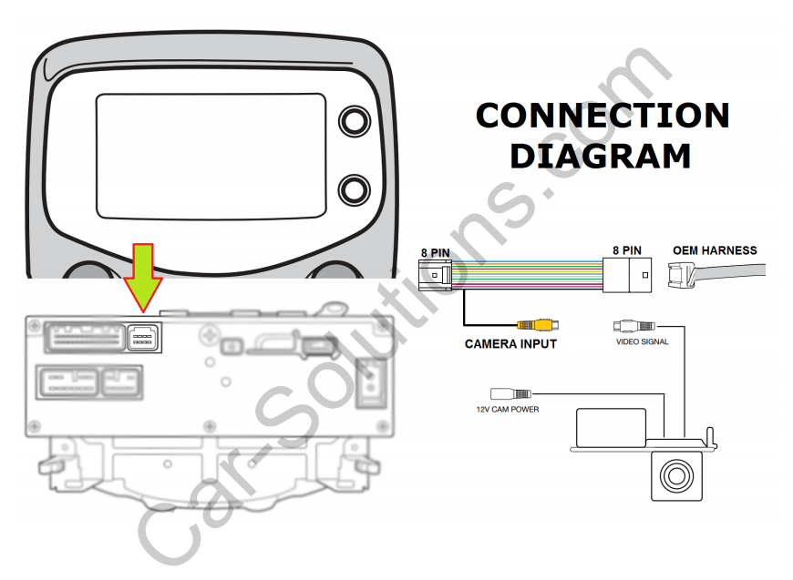 Car Camera Connection Cable to Toyota Aygo Peugeot 108 X