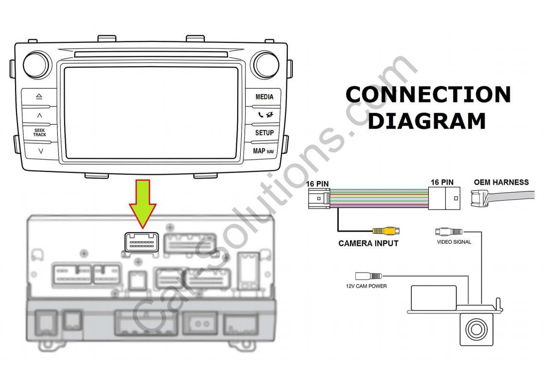 hight resolution of denso backup camera wiring diagram wiring diagram paperdenso bose wiring diagram 12