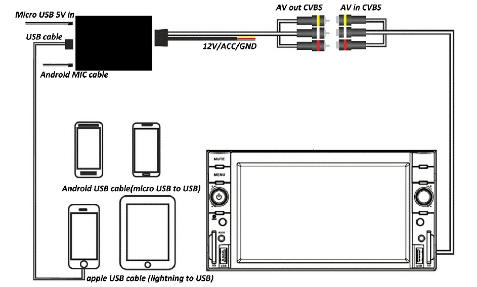 Old Fashioned Micro Usb To Rca Wiring Diagram Inspiration